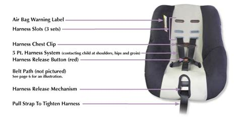 booster seat requirements tx defective car seat injury