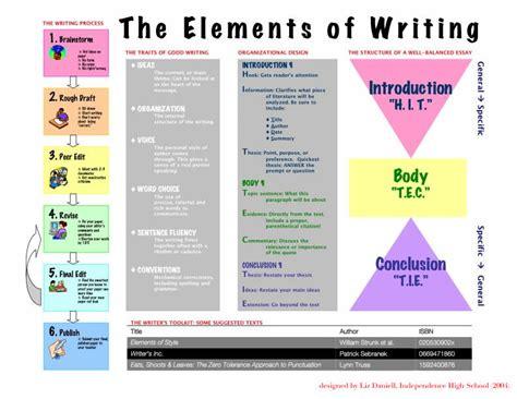 Cahsee Essay Exles by Cahsee Essay Structure