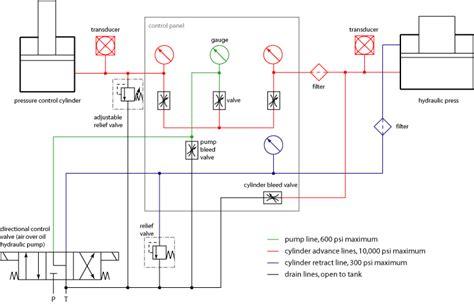 Floor Plan Layout hydraulics