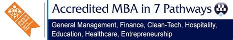 Mba Canada Accredited by Wittenborg Bachelor Master In International