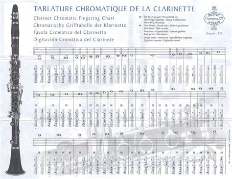 clarinet chart clarinet chart by galifisher99 on deviantart