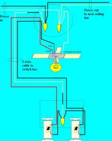 Wiring For Ceiling Fan With Light Ceiling Lighting Wiring A Ceiling Fan With Light Diagram Wiring A Ceiling Fan With Light With
