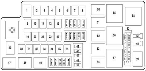 ford fresstyle   fuse box diagram carknowledge