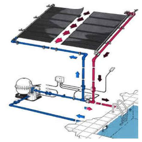 Piscine Hors Sol Leroy Merlin 107 by Chauffage Climatisation Systeme De Climatisation Centrale