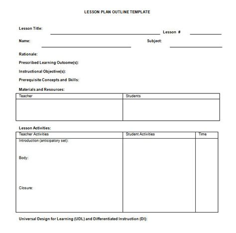 outline of a lesson plan template outline of a lesson plan template the hakkinen