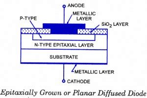 how is a zener diode fabricated semiconductor diode fabrication types electronic circuits and diagrams electronic projects and