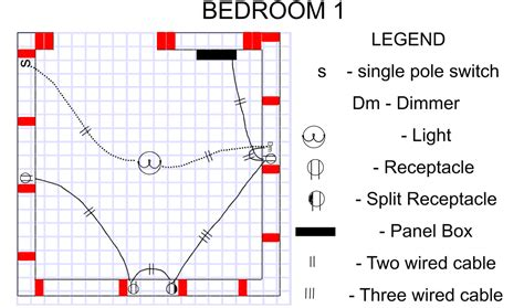 bedroom wiring code k grayengineeringeducation