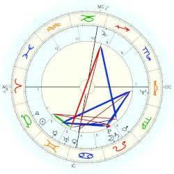 brian may natal chart brian eno horoscope for birth date 15 may 1948 born in
