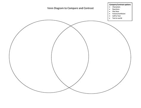 compare and contrast diagrams venn diagram comparing and contrasting planets page 3