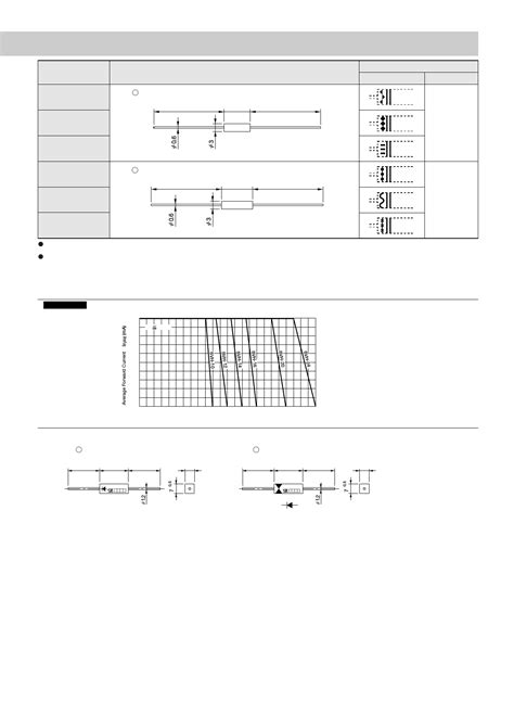 high voltage rectifier diode datasheet high voltage diode t3512 datasheet 28 images cl01 12 microwave oven high voltage diode