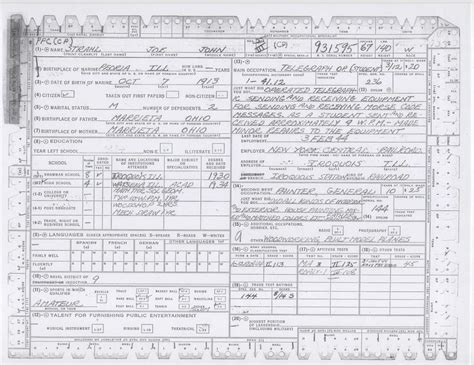 Service Records Wwii Era Marine Corps Service Records An Overview My Service Records