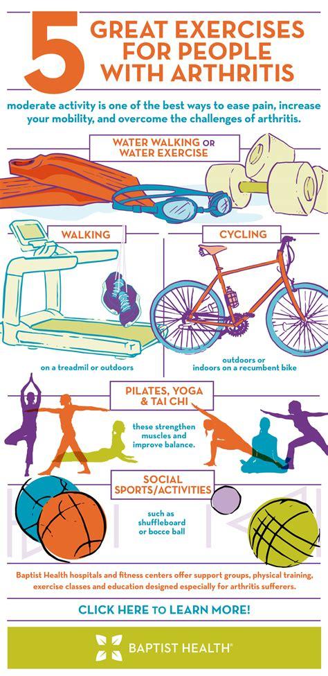 Rheumatoid Arthritis And Proteus arthritis workout anotherhackedlife