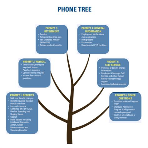 business tree template phone tree 6 free pdf doc
