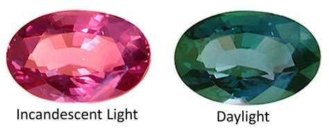 alexandrite color these color changing jewels will your mind