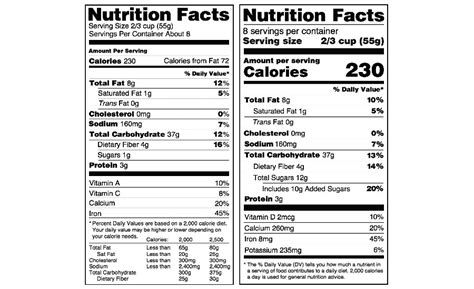 Are You Ready For The New U S Fda Nutrition Facts Tables Regulations 2016 12 05 Brand Fda Nutrition Label Template