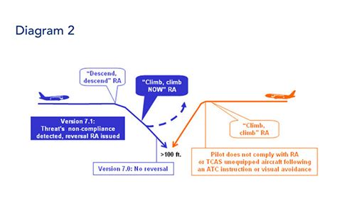 avionics wiring diagram symbols free wiring