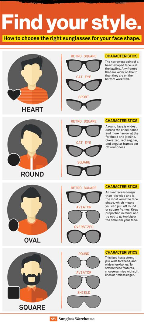 guide to your best how to choose the best sunglasses for your shape