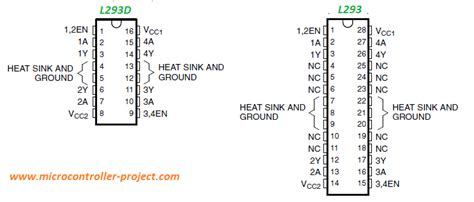 pin diagram of l293d l293d pinout and working microcontroller projects