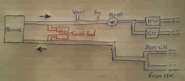 towel radiator plumbing diynot forums