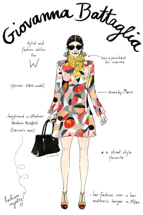 fashion illustration guide from alt to zahm an illustrated guide to the 12 most