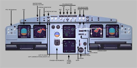 a320 cockpit layout poster download free airbus cockpit posters pmflight