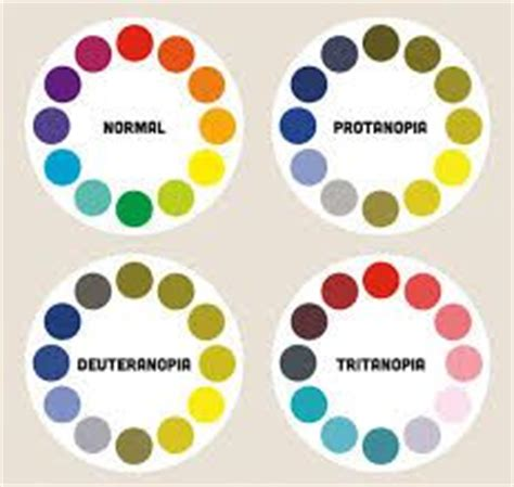 color blindness simulator 17 best images about color blindness on pinterest red