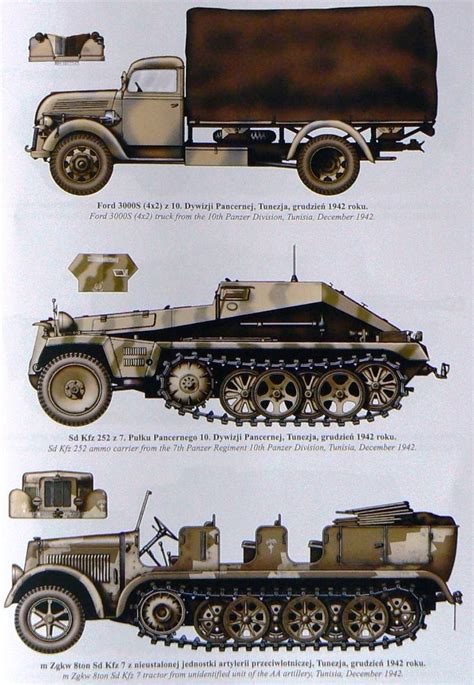 ww2 military vehicles afrika korps vehicles north africa in ww2 pinterest