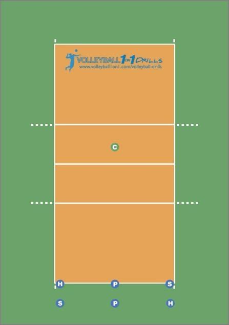 advanced setter drills 95 best volleyball coaching images on pinterest this