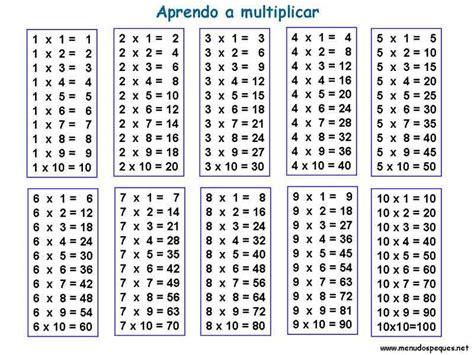 tablas de multiplicar del 1 al 10 matematicas juego 161 aprende a multiplicar tabla del 1 al 10