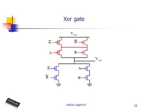 xor layout diagram cmos xor circuit diagram repair wiring scheme