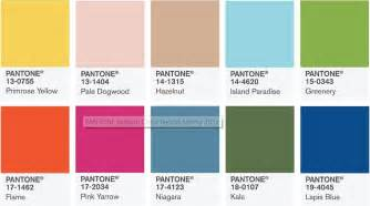 Interior design trends 2017 as well rose quartz pantone color of the
