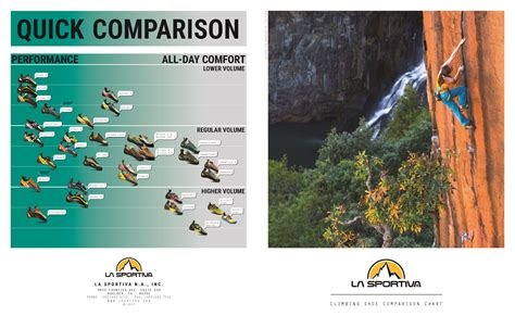 climbing shoes sizing how to size the most popular climbing shoes sizing guide