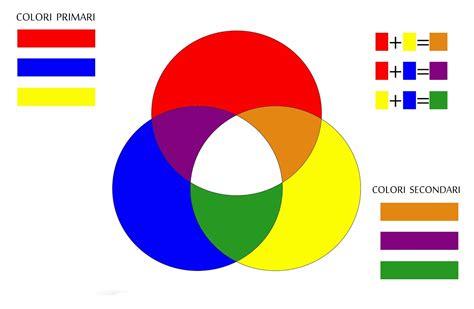tavola dei colori complementari teoria dei colori fondamentali per la fotografia digitale
