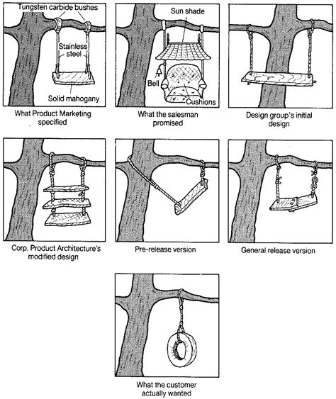 tire swing comic engineer references