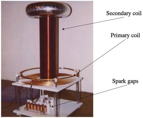 Parts Of A Tesla Coil Tesla Coils On Emaze