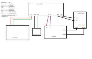 coleman evcon thermostat wiring diagram coleman free engine image for user manual