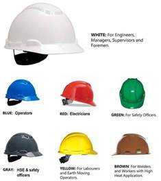 safety colors difference between different safety helmets colors