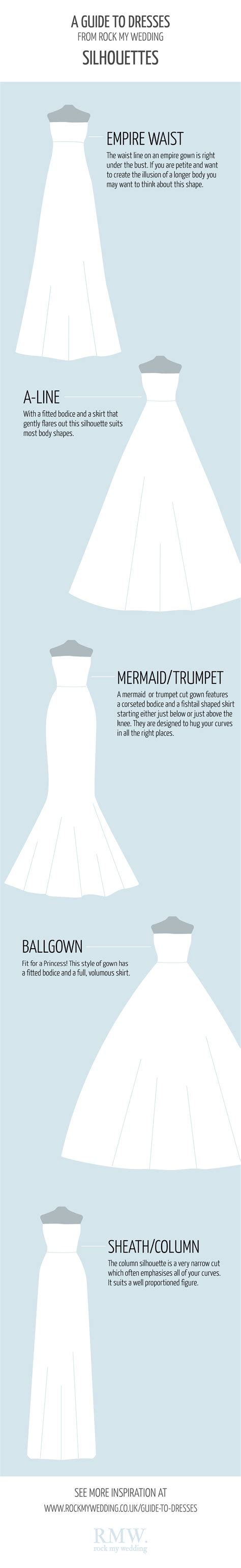Wedding Dresses Style Guide by Wedding Dress Style Guide Www Imgkid The Image Kid