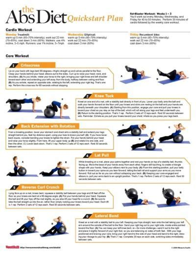 The Power Abs Diet by 10 Best Images About Abs Diet 6 Week Plan On