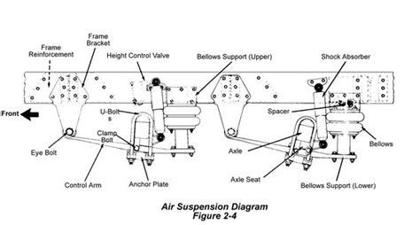 semi truck diagram semi truck parts diagram www pixshark images