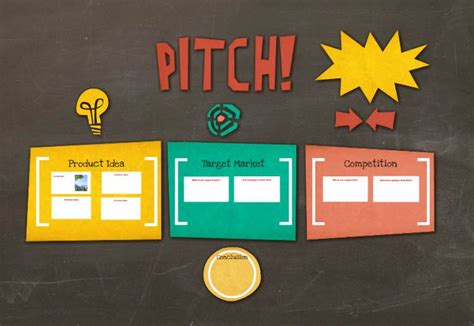 free prezi templates free reusable prezi template for pitching an idea free