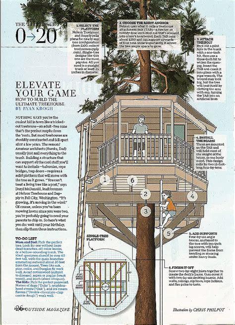 tree house condo floor plan house plan luxury tree house site plan small tree house