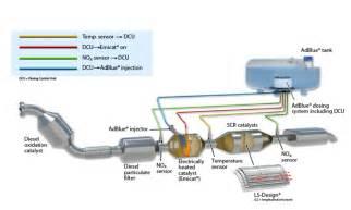 2013 mercedes sprinter fuse box diagram 2013 free engine