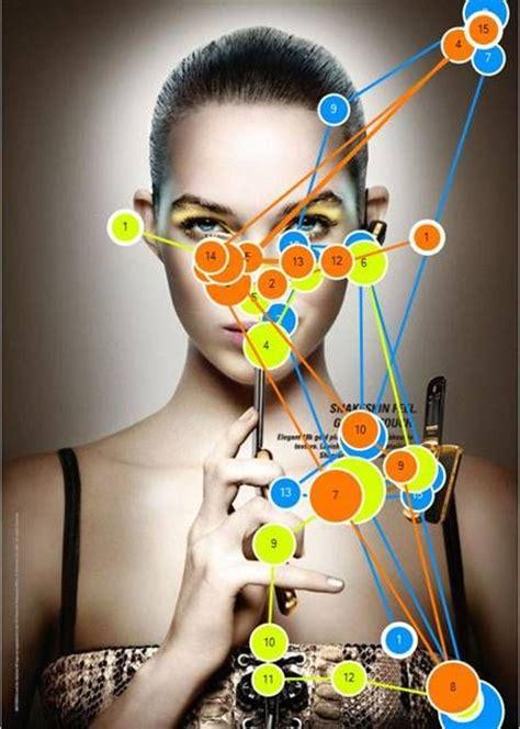 gaze plot visualization eyetracking eye tracking