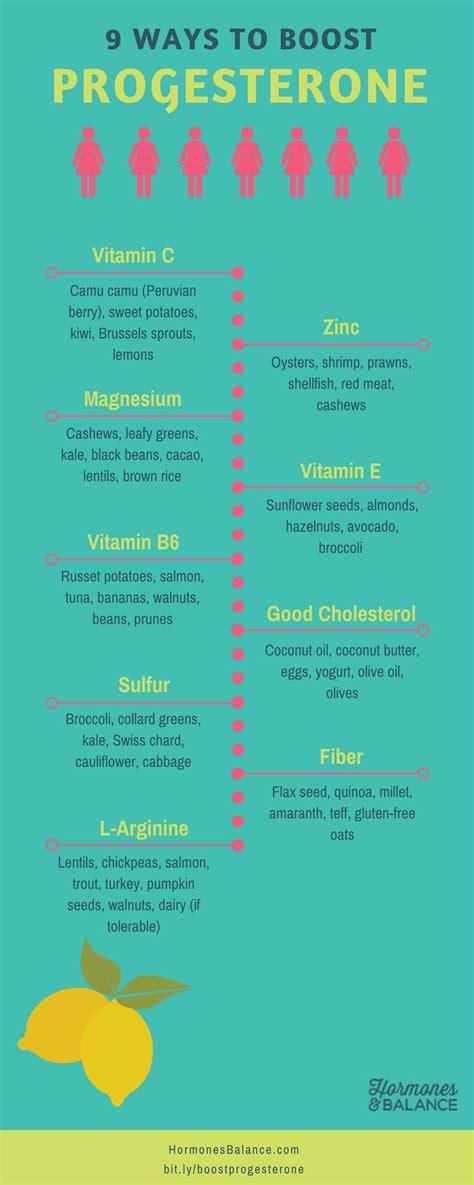 How To Detox Progesterone by 25 Best Fertility Foods Ideas On
