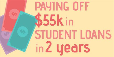 student loans for housing will student loans pay for housing 28 images student loans how to pay your student