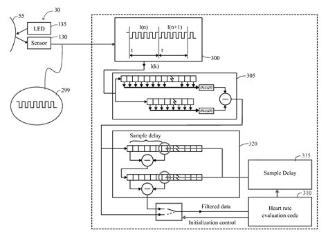 vsm 900 wiring diagram signal stat 900 wiring diagram