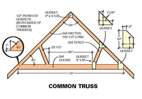 How To Make Trusses For A Shed by 10 215 10 Two Storey Shed Plans Blueprints For Large Gable Shed
