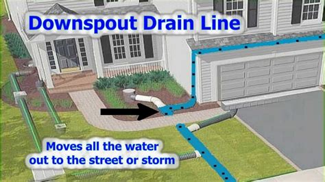 top 28 water drainage systems french drain installation residential water drainage systems