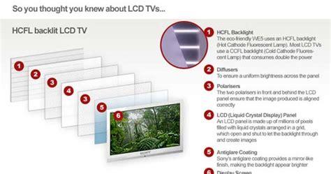 Tv Led Untuk Komputer cara baiki alat eletronik tv dan komputer perbezaan tv lcd led